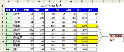 Excel_rank01