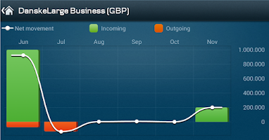Screenshot of Mobile Business