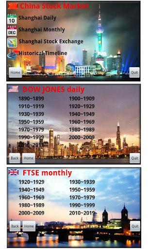 財經必備免費app推薦|股票的歷史,Stock History線上免付費app下載|3C達人阿輝的APP
