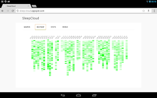 Screenshot of SleepCloud Backup