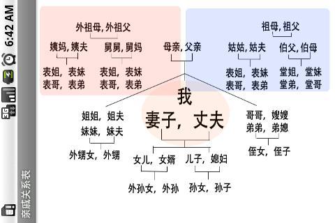 玩免費生活APP|下載中国人亲戚关系图表 app不用錢|硬是要APP