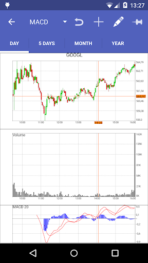 MyStocks Pro - Realtime stocks - screenshot