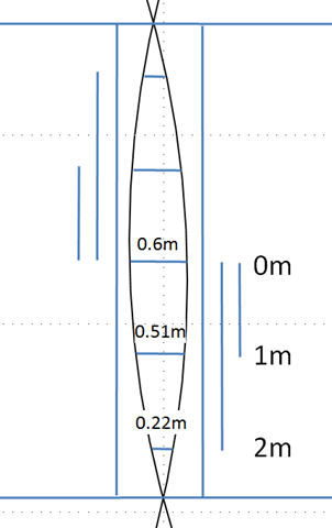 Strongback schematic