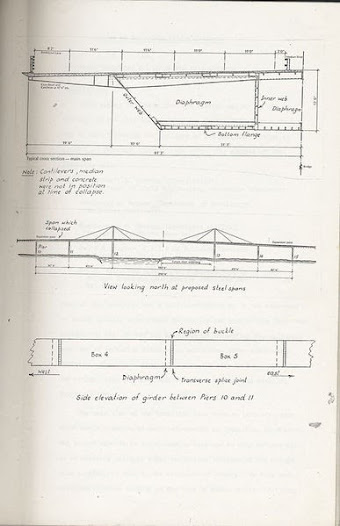 Sketch of the bridge's construction