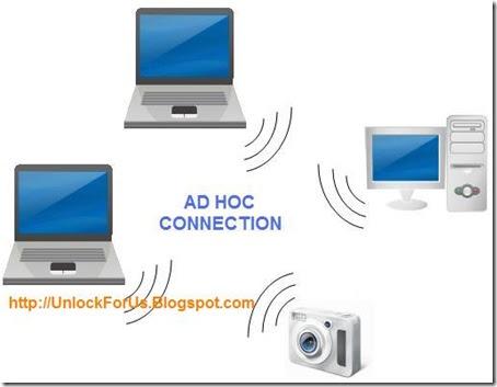 How to set up windows vista xp ad hoc wifi wireless - Ad hoc gijon ...