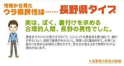 ウラ県民性診断 - 愛媛県出身のTomoは実は○○県出身!?