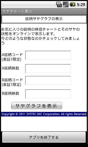 株式サヤ取り(ペアトレード)用チャート描画ソフト