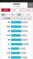 Screenshot of at home :賃貸・マンション・不動産物件