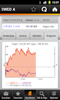 Screenshot of Swedbank