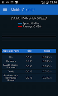App Mobile Counter 2 | Data usage apk for kindle fire