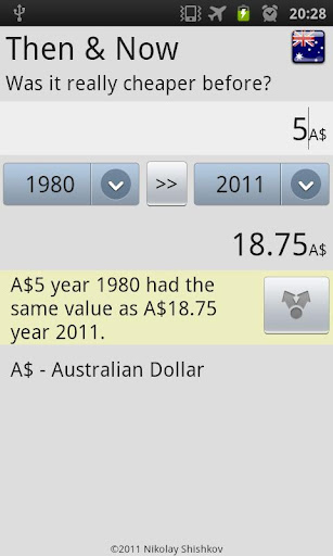 Then Now Australian Inflation