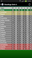 Screenshot of Italian Football 2013/2014