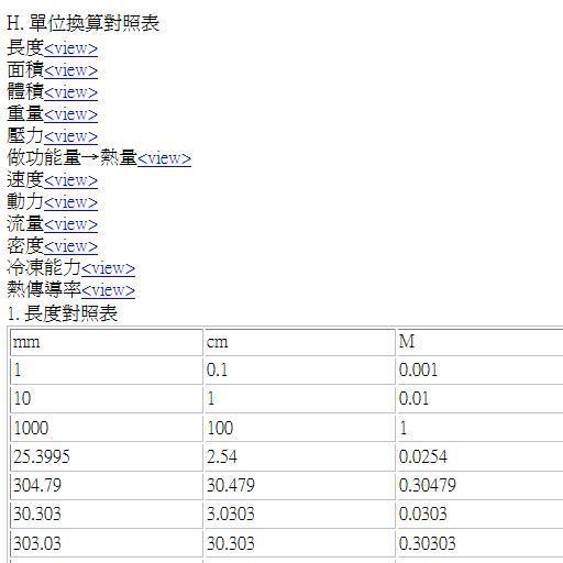 單位換算對照表 工具 App LOGO-硬是要APP