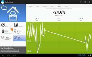 Screenshot of WeatherSignal