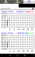 Screenshot of Gold+Silver Price