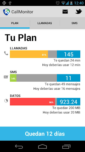 Call+Data Monitor