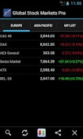 Screenshot of Global Stock Markets Pro