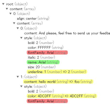 JSON同士を比較できるWebサービス - JSON Diff