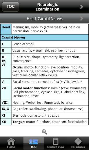 【免費醫療App】Neurology a-pocketcards-APP點子