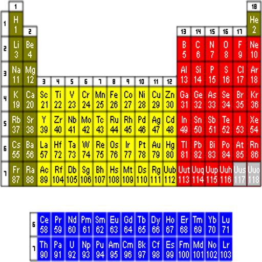 My Periodic Table LOGO-APP點子