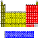 My Periodic Table icon