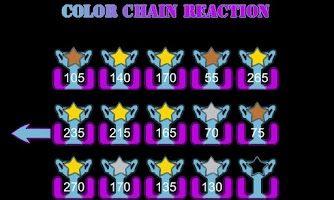 Screenshot of Color Chain Reaction