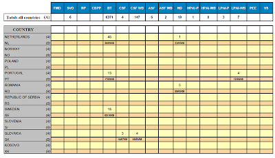Table td width 28 images tables how to achieve normal for Html table td width
