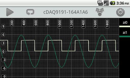 NI cDAQ-9191 Data Display