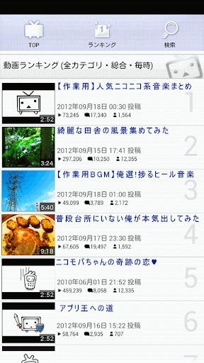 ニコニコ動画Lite