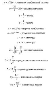 Fizika.formuly APK for Bluestacks