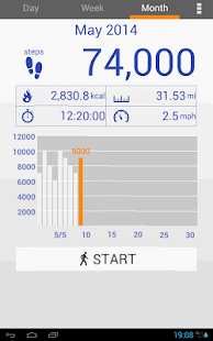 Download Pedometer APK on PC