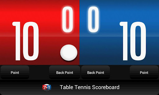 Table Tennis Scoreboard