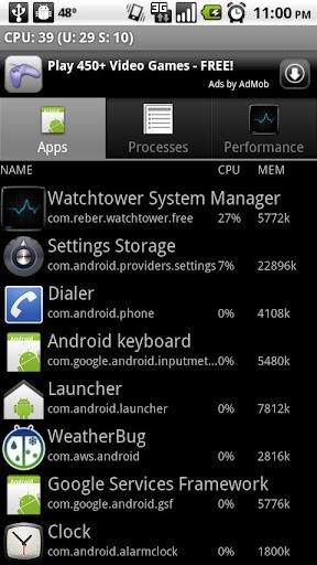 【免費生產應用App】Watchtower System Manager-APP點子