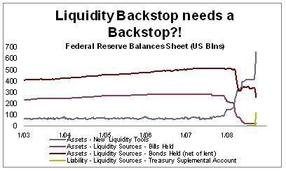 fed-balance-sheet.JPG