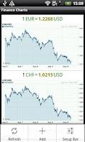 Screenshot of Finance Graphs Free