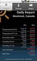 Screenshot of Celinium Weather Montreal, Qc.