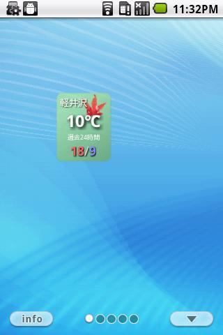 軽井沢温度