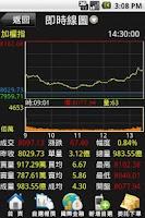 Screenshot of 兆豐證券-行動VIP