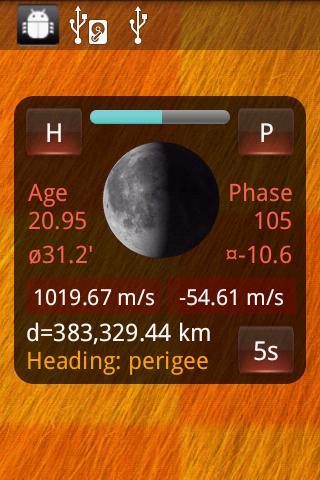 Lunar Odometer
