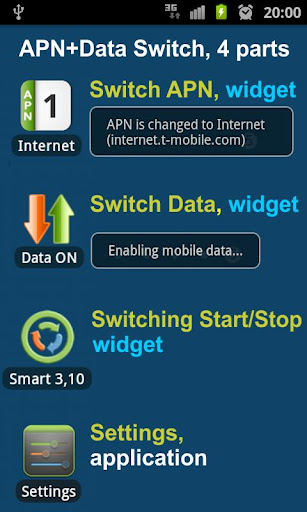 APN Data Switch Trial