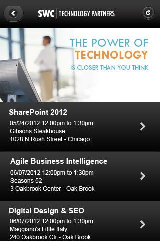 SWC Technology Partners
