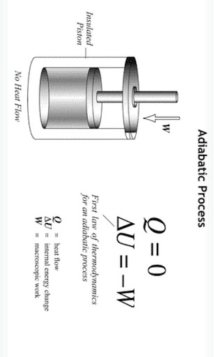 【免費教育App】Heat/Thermo Physics Flashcards-APP點子