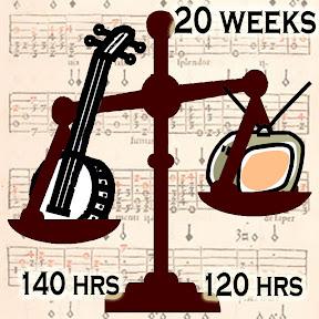 Banjo 140 hrs, TV 120 hours