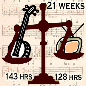 Banjo 143 hrs, TV 128 hours
