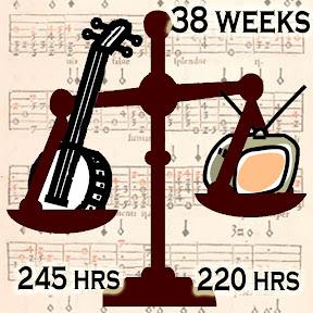 Banjo 245 hrs, TV 220 hours