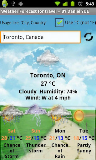 Weather forecast for Travel