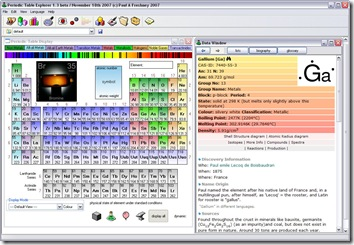 Periodic Table Explorer1