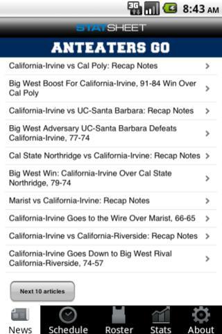 UC-Irvine Basketball