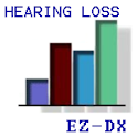 Hearing Loss Diagnosis Doctor icon