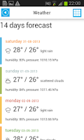 Screenshot of Pakistan Offline Map & Weather